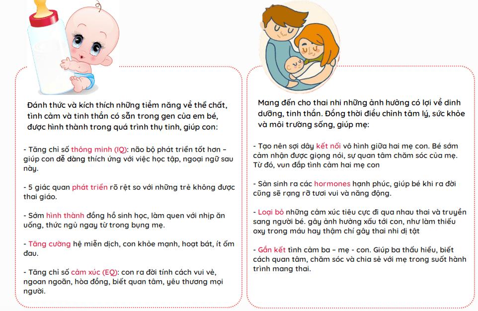 Thai giáo là gì? Giải đáp thắc mắc về thai giáo