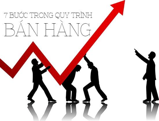 7 Bước trong quy trình bán hàng chuyên nghiệp