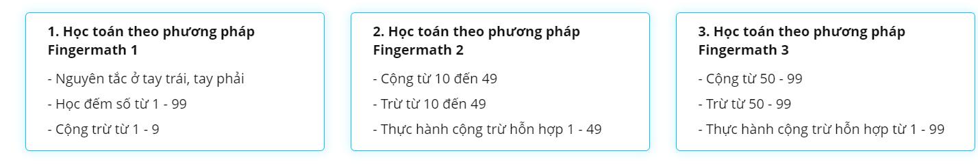 nội dung khóa học bé vui học toán theo phương pháp FingerMath